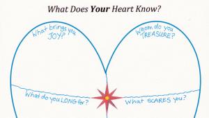 www.joycesidman.com books what the heart knows chants heart worksheet.pdf
