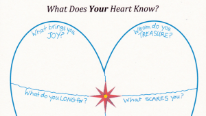 www.joycesidman.com books what the heart knows chants heart worksheet.pdf