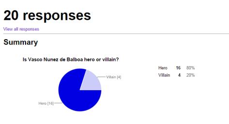 Vasco Nunez de Balboa   Google Forms